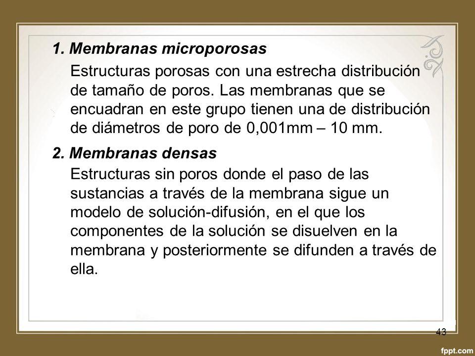 1. Membranas microporosas