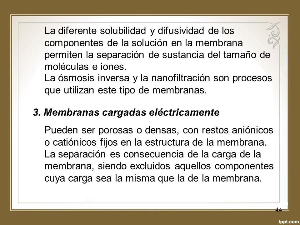 La diferente solubilidad y difusividad de los componentes de la solución en la membrana permiten la separación de sustancia del tamaño de moléculas e iones.