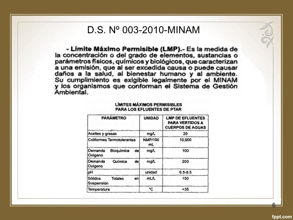 D.S. Nº 003-2010-MINAM