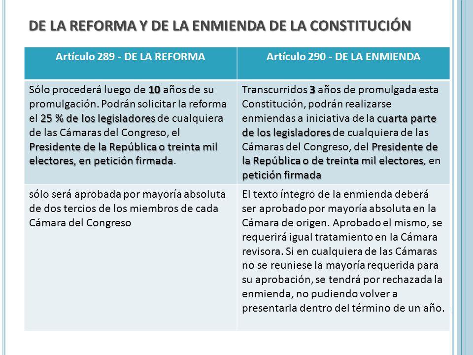 DE LA REFORMA Y DE LA ENMIENDA DE LA CONSTITUCIÓN