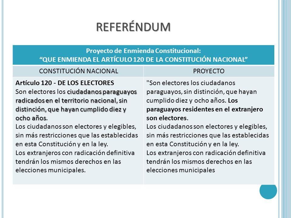 REFERÉNDUM Proyecto de Enmienda Constitucional: