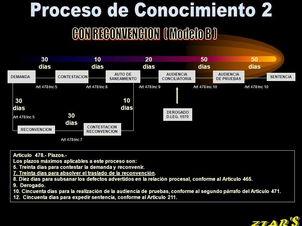 Proceso de Conocimiento 2