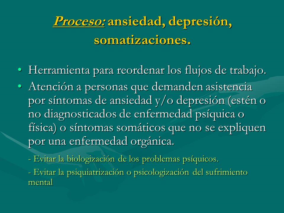 Proceso: ansiedad, depresión, somatizaciones.