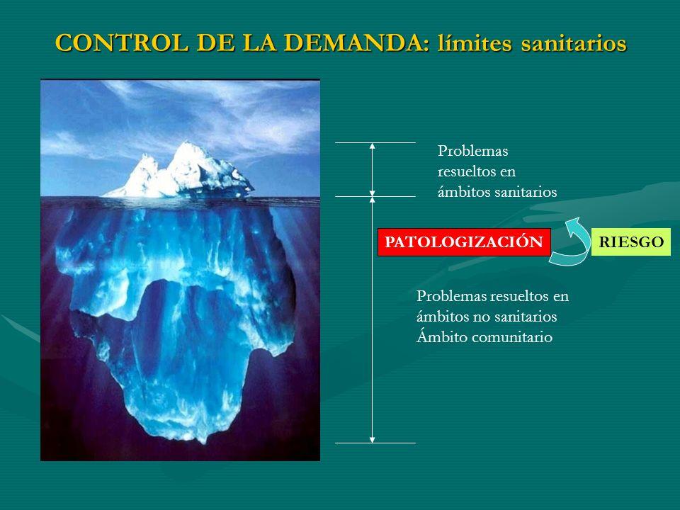 CONTROL DE LA DEMANDA: límites sanitarios
