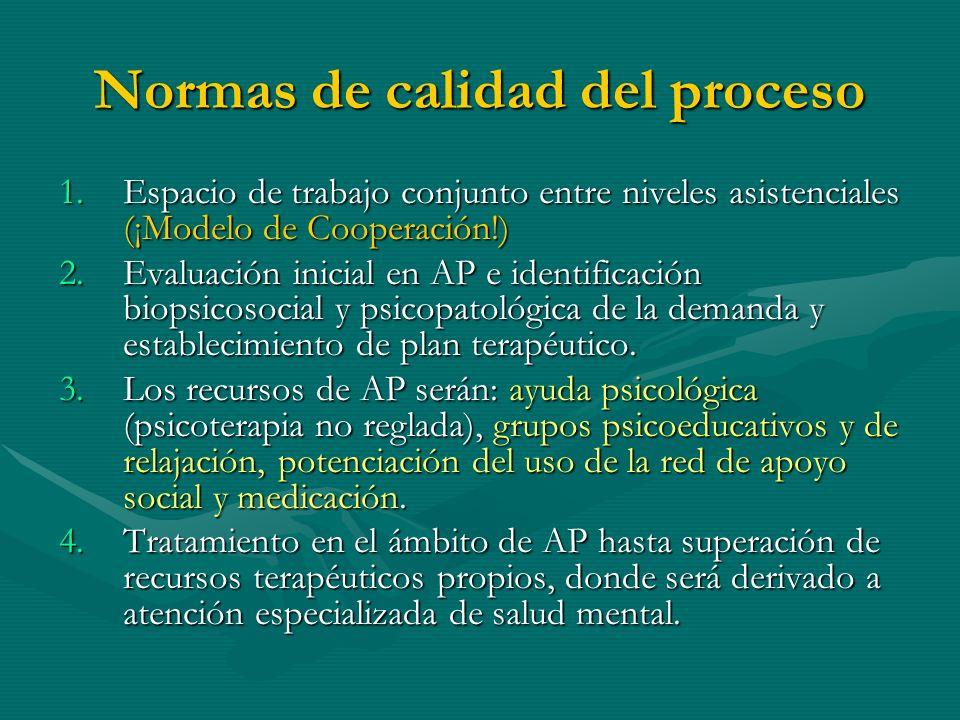 Normas de calidad del proceso