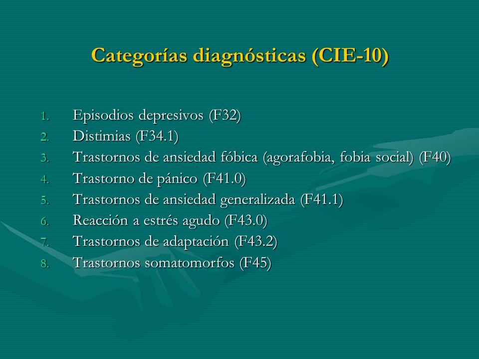 Categorías diagnósticas (CIE-10)