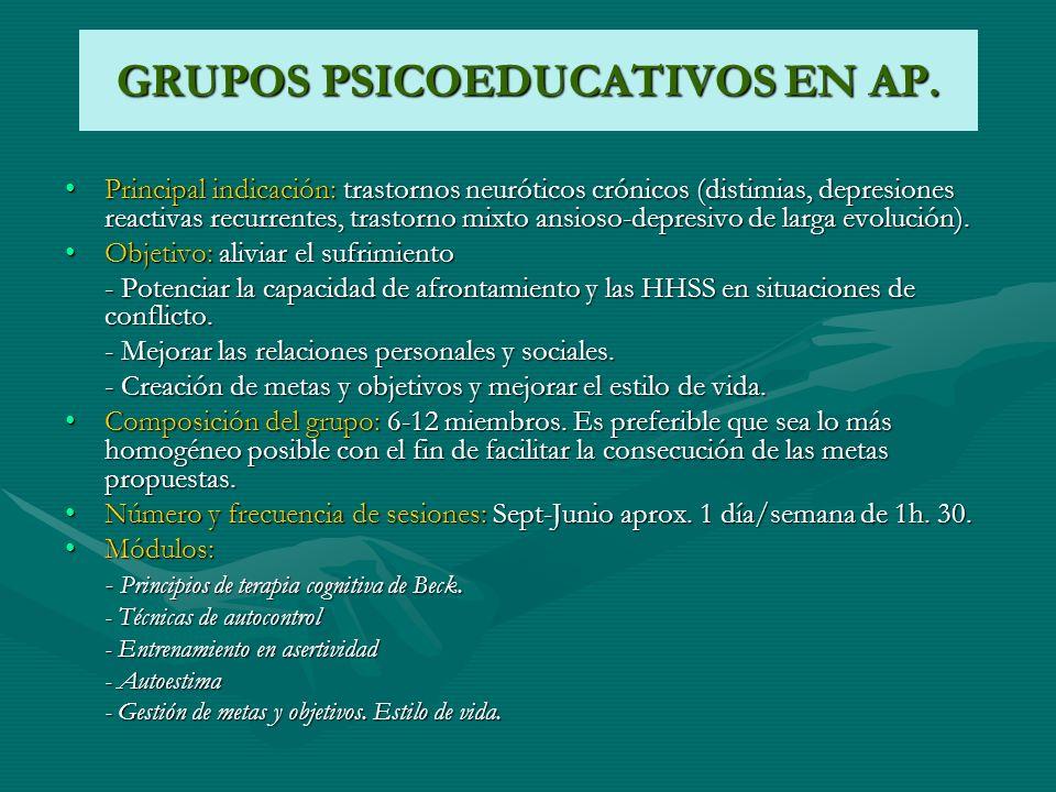 GRUPOS PSICOEDUCATIVOS EN AP.