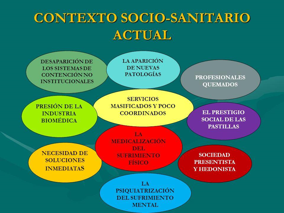 CONTEXTO SOCIO-SANITARIO ACTUAL