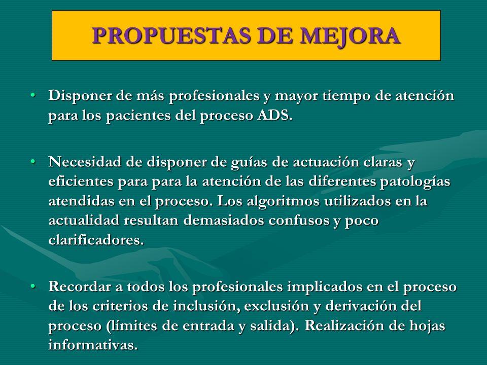 PROPUESTAS DE MEJORA Disponer de más profesionales y mayor tiempo de atención para los pacientes del proceso ADS.