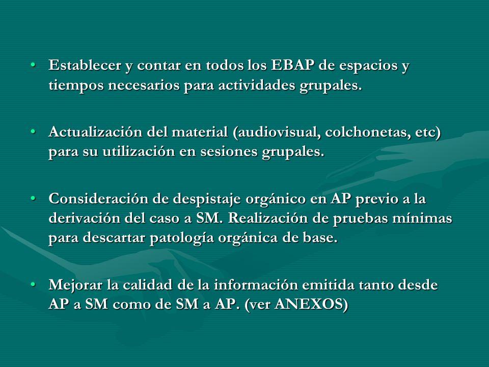 Establecer y contar en todos los EBAP de espacios y tiempos necesarios para actividades grupales.