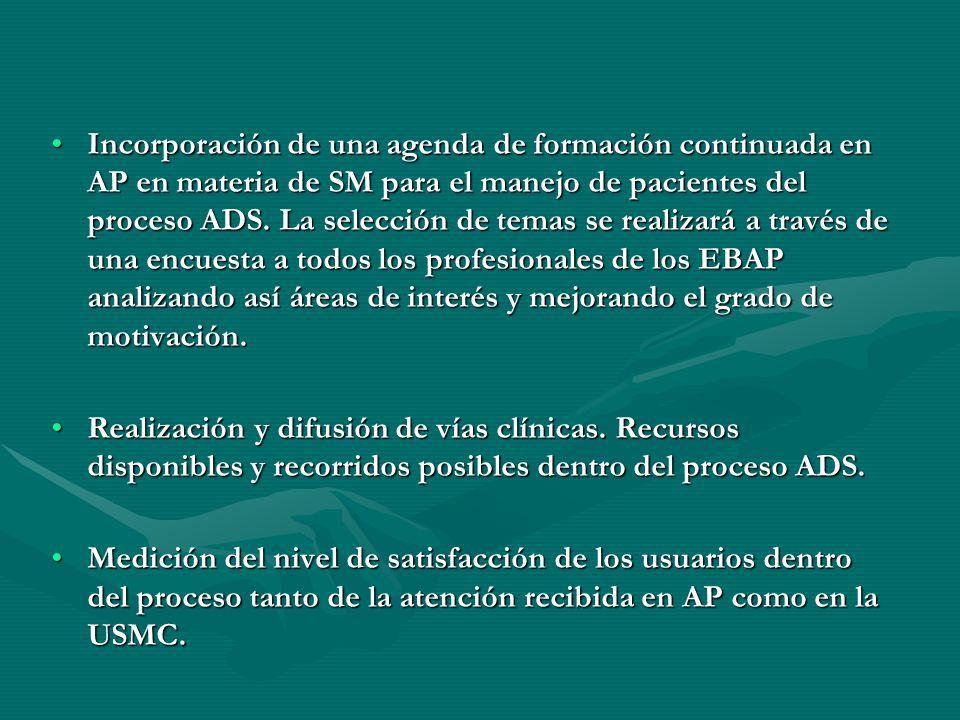 Incorporación de una agenda de formación continuada en AP en materia de SM para el manejo de pacientes del proceso ADS. La selección de temas se realizará a través de una encuesta a todos los profesionales de los EBAP analizando así áreas de interés y mejorando el grado de motivación.