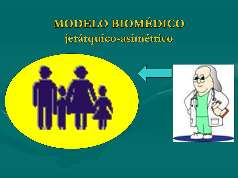 MODELO BIOMÉDICO jerárquico-asimétrico