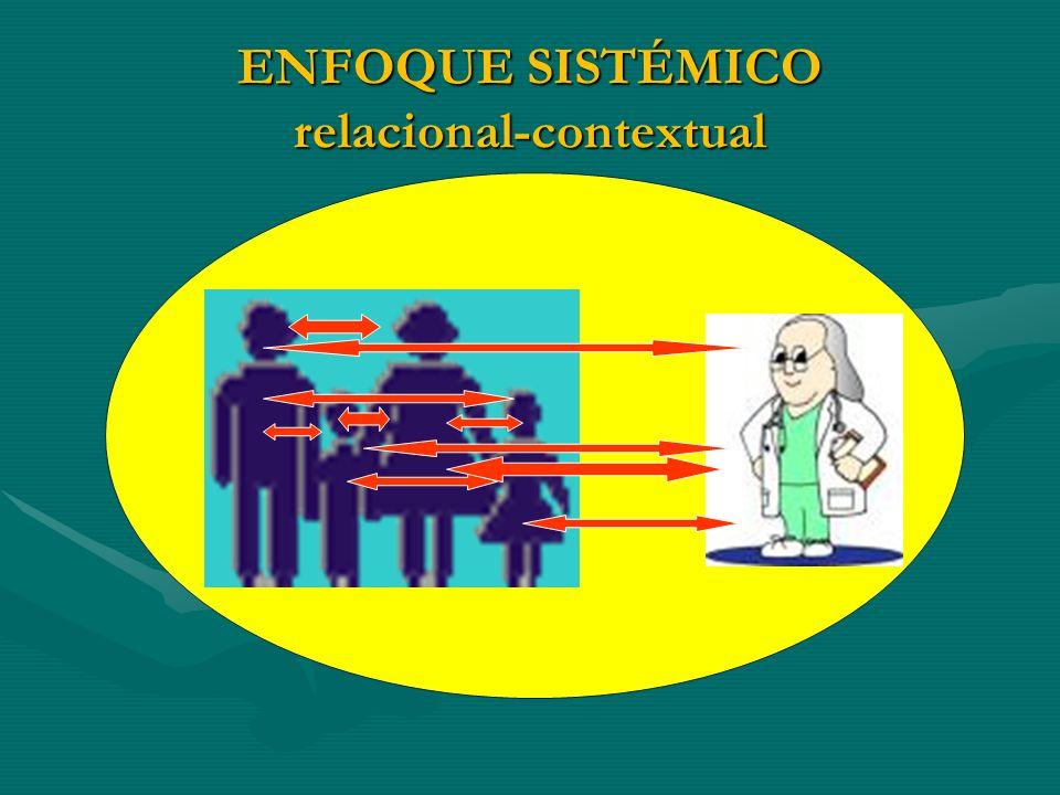 ENFOQUE SISTÉMICO relacional-contextual