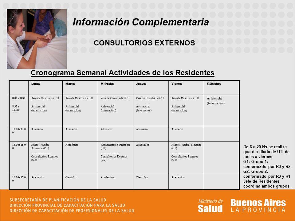 Información Complementaria CONSULTORIOS EXTERNOS