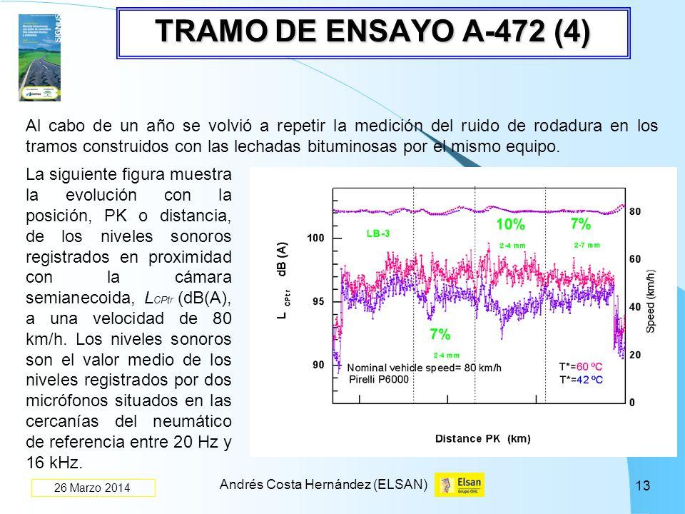 TRAMO DE ENSAYO A-472 (4)