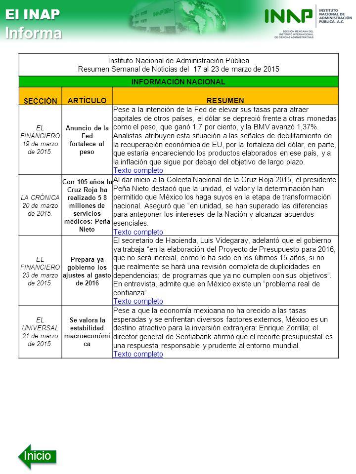 El INAP Informa. Instituto Nacional de Administración Pública Resumen Semanal de Noticias del 17 al 23 de marzo de 2015.