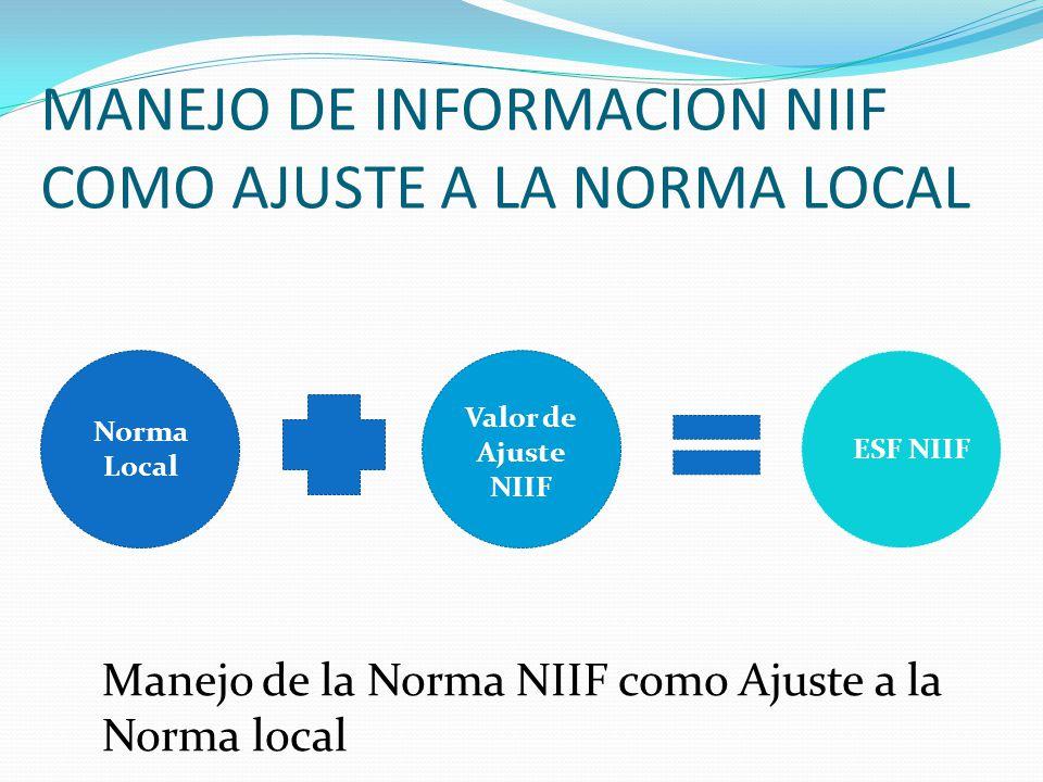 MANEJO DE INFORMACION NIIF COMO AJUSTE A LA NORMA LOCAL