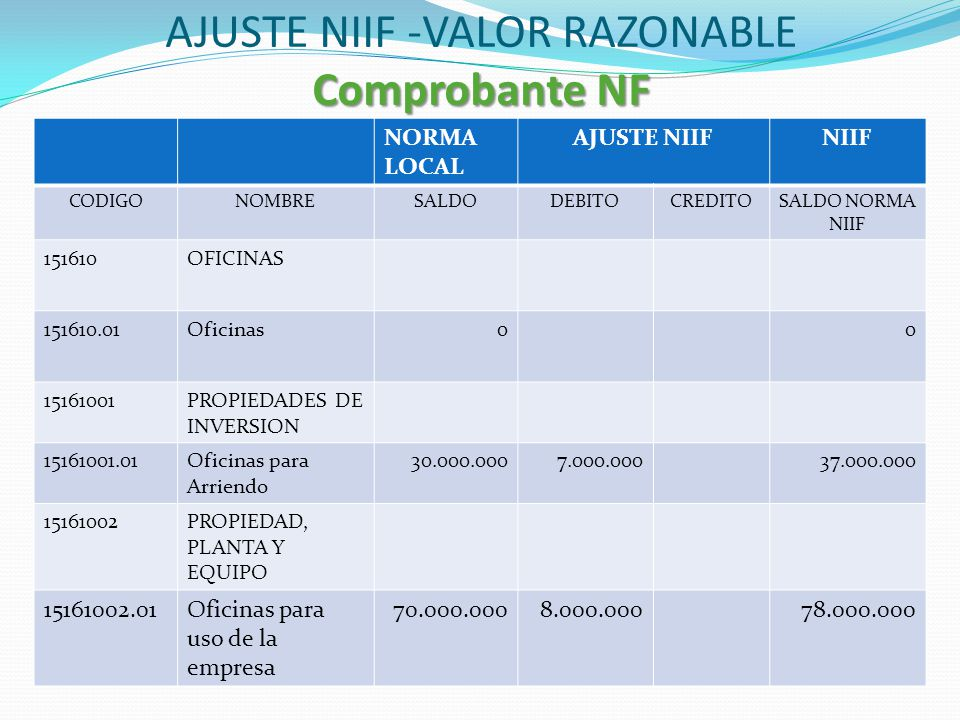 AJUSTE NIIF -VALOR RAZONABLE Comprobante NF