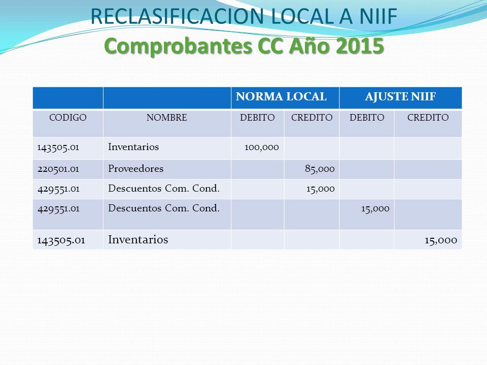 RECLASIFICACION LOCAL A NIIF Comprobantes CC Año 2015