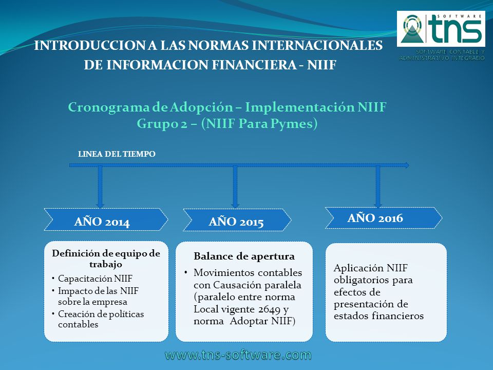 www.tns-software.com INTRODUCCION A LAS NORMAS INTERNACIONALES