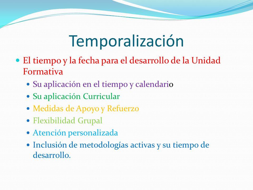 Temporalización El tiempo y la fecha para el desarrollo de la Unidad Formativa. Su aplicación en el tiempo y calendario.