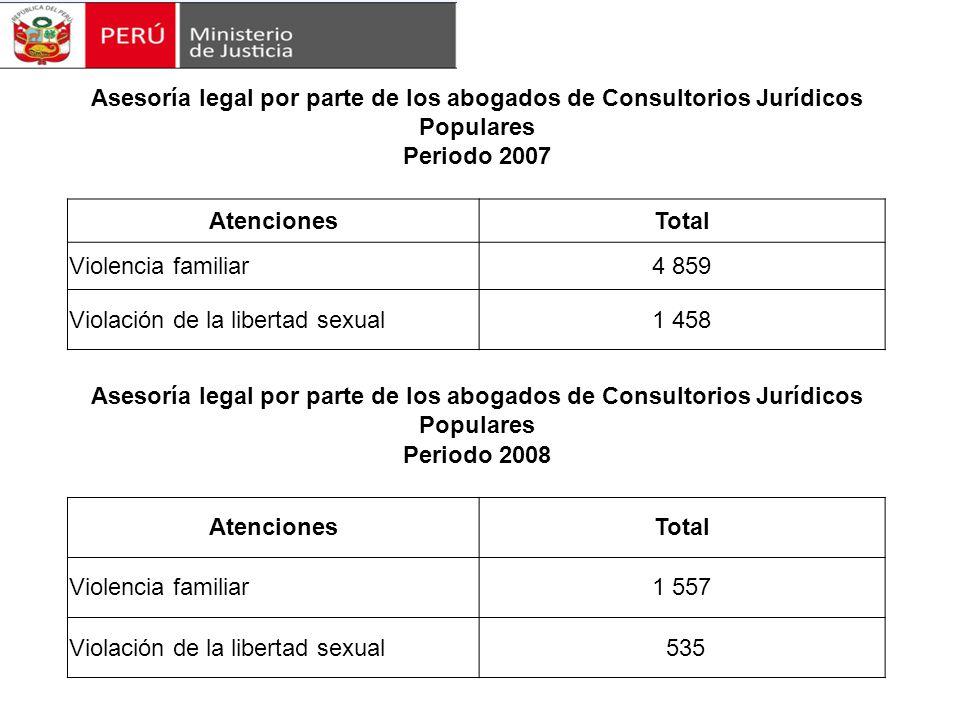 Asesoría legal por parte de los abogados de Consultorios Jurídicos Populares