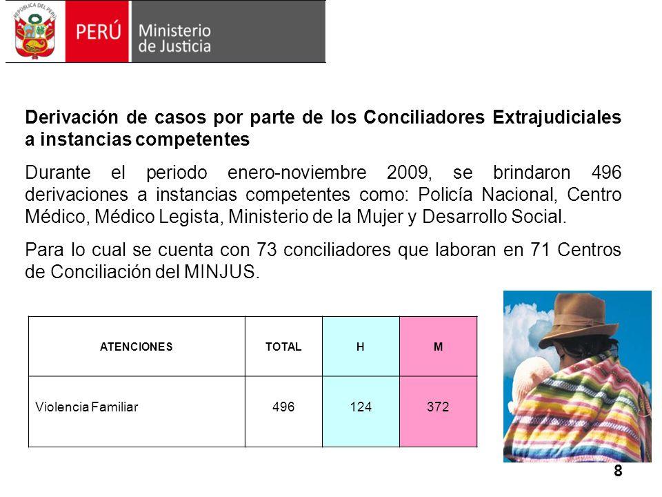 Derivación de casos por parte de los Conciliadores Extrajudiciales a instancias competentes