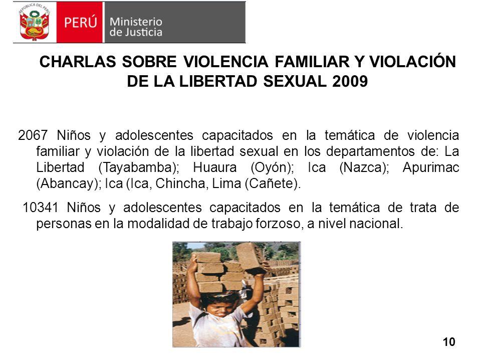 CHARLAS SOBRE VIOLENCIA FAMILIAR Y VIOLACIÓN DE LA LIBERTAD SEXUAL 2009