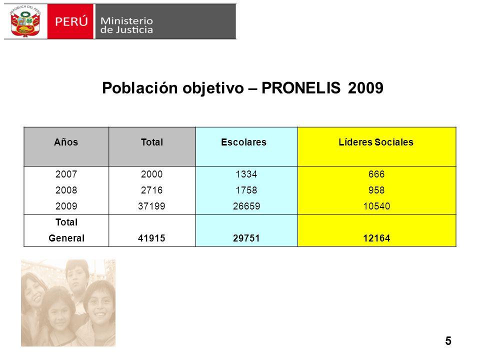 Población objetivo – PRONELIS 2009