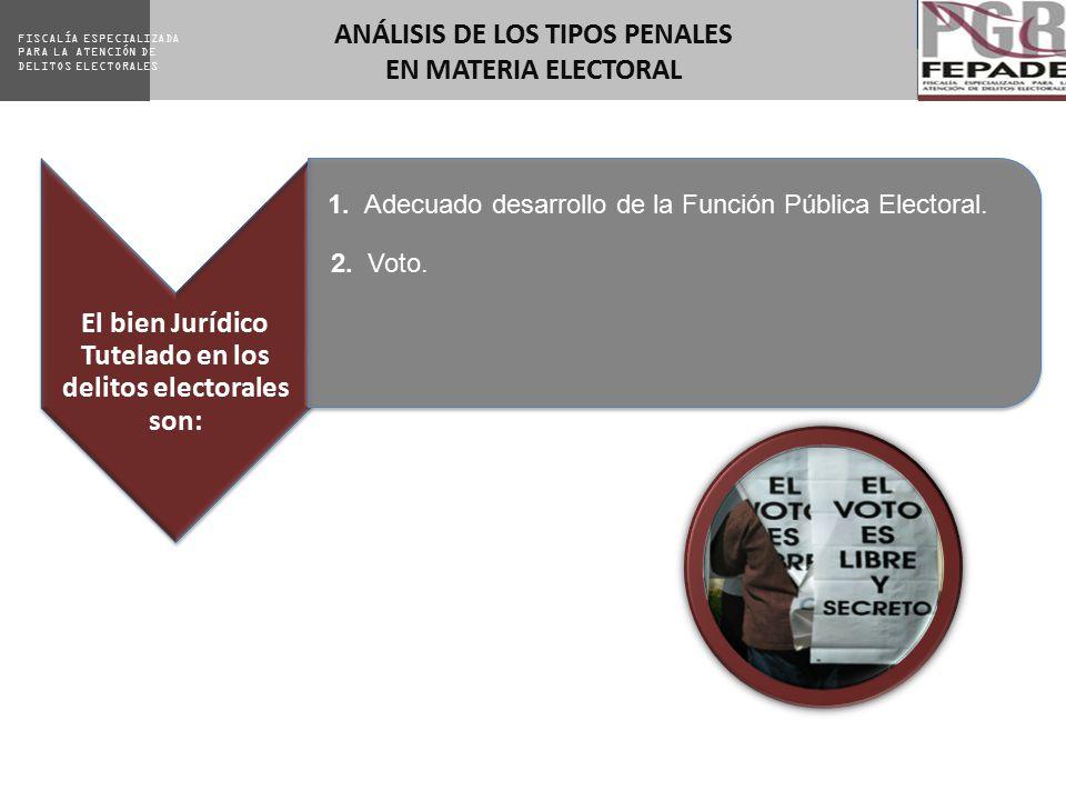 ANÁLISIS DE LOS TIPOS PENALES