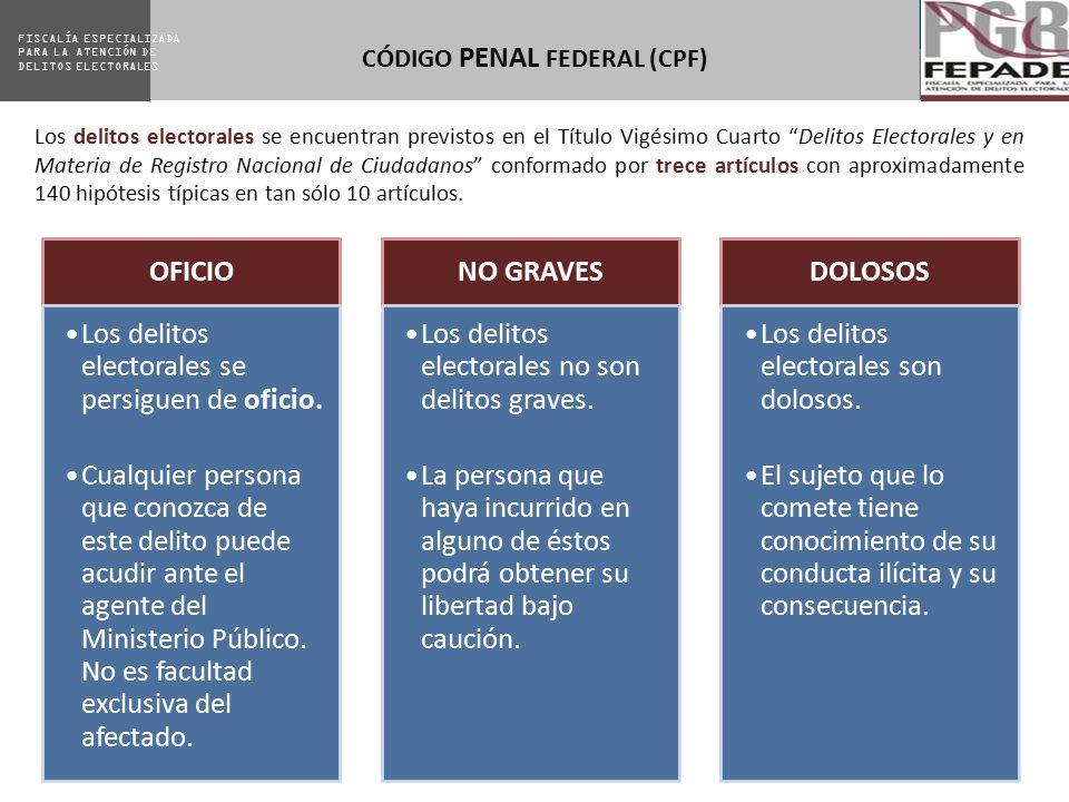 CÓDIGO PENAL FEDERAL (CPF)