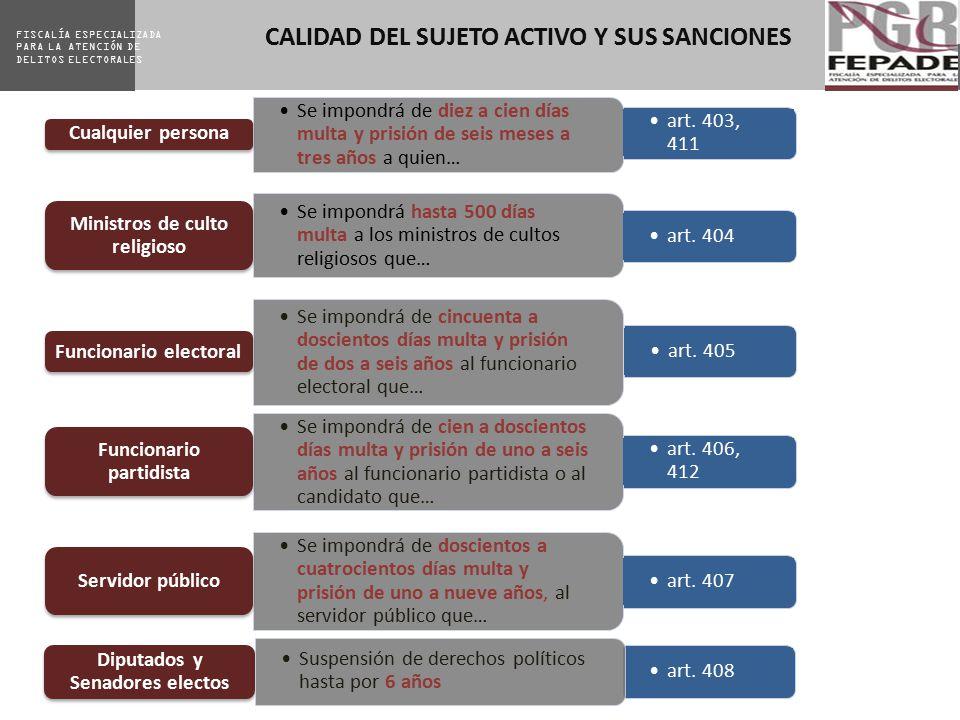 CALIDAD DEL SUJETO ACTIVO Y SUS SANCIONES