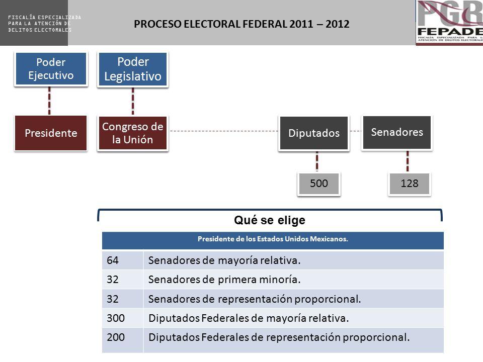 Poder Legislativo PROCESO ELECTORAL FEDERAL 2011 – 2012