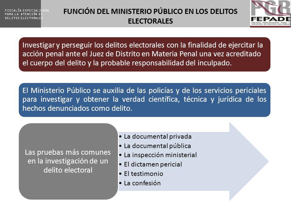 FUNCIÓN DEL MINISTERIO PÚBLICO EN LOS DELITOS ELECTORALES
