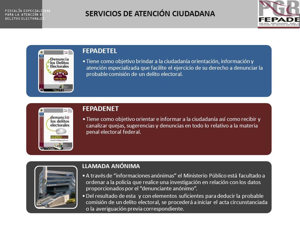 SERVICIOS DE ATENCIÓN CIUDADANA