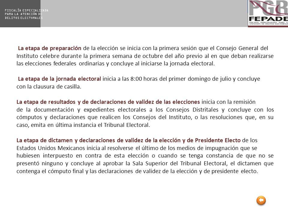 La etapa de preparación de la elección se inicia con la primera sesión que el Consejo General del