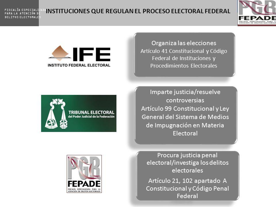 INSTITUCIONES QUE REGULAN EL PROCESO ELECTORAL FEDERAL
