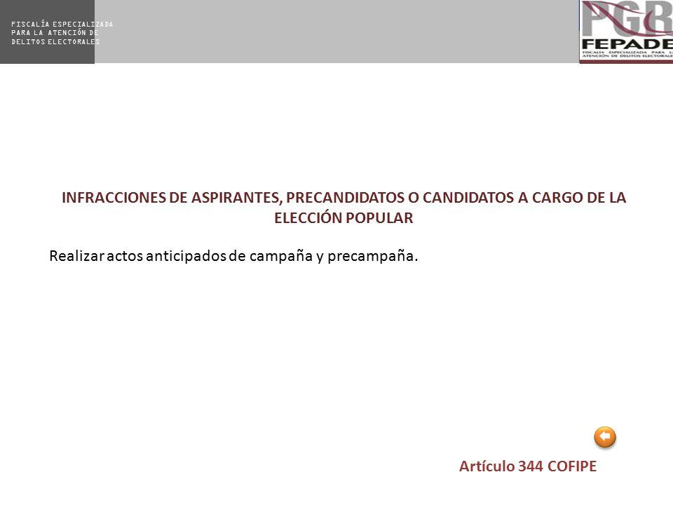 INFRACCIONES DE ASPIRANTES, PRECANDIDATOS O CANDIDATOS A CARGO DE LA ELECCIÓN POPULAR