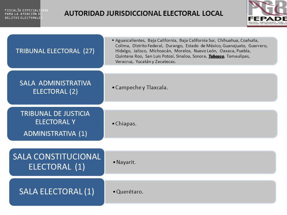 AUTORIDAD JURISDICCIONAL ELECTORAL LOCAL
