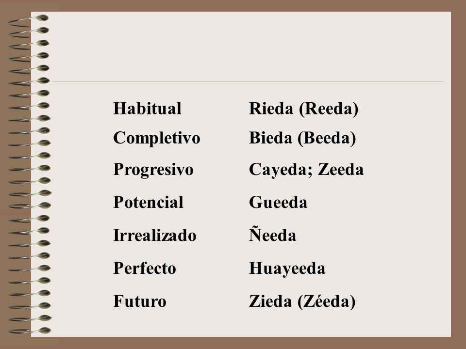 HabitualRieda (Reeda) Completivo. Bieda (Beeda) Progresivo. Cayeda; Zeeda. Potencial. Gueeda. Irrealizado.