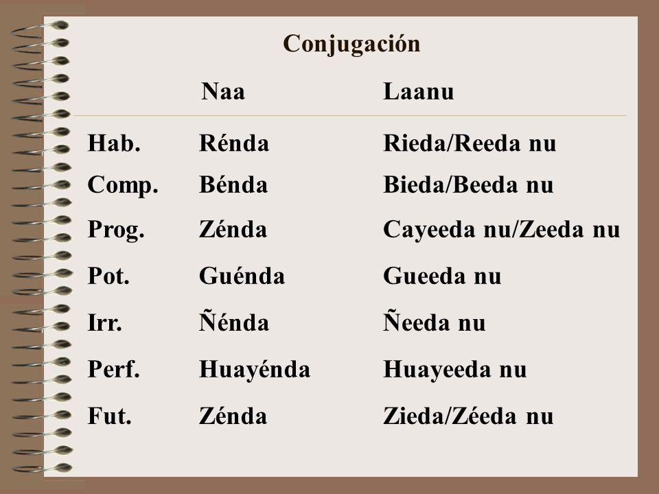 ConjugaciónNaa. Laanu. Hab. Rénda. Rieda/Reeda nu. Comp. Bénda. Bieda/Beeda nu. Prog. Zénda. Cayeeda nu/Zeeda nu.