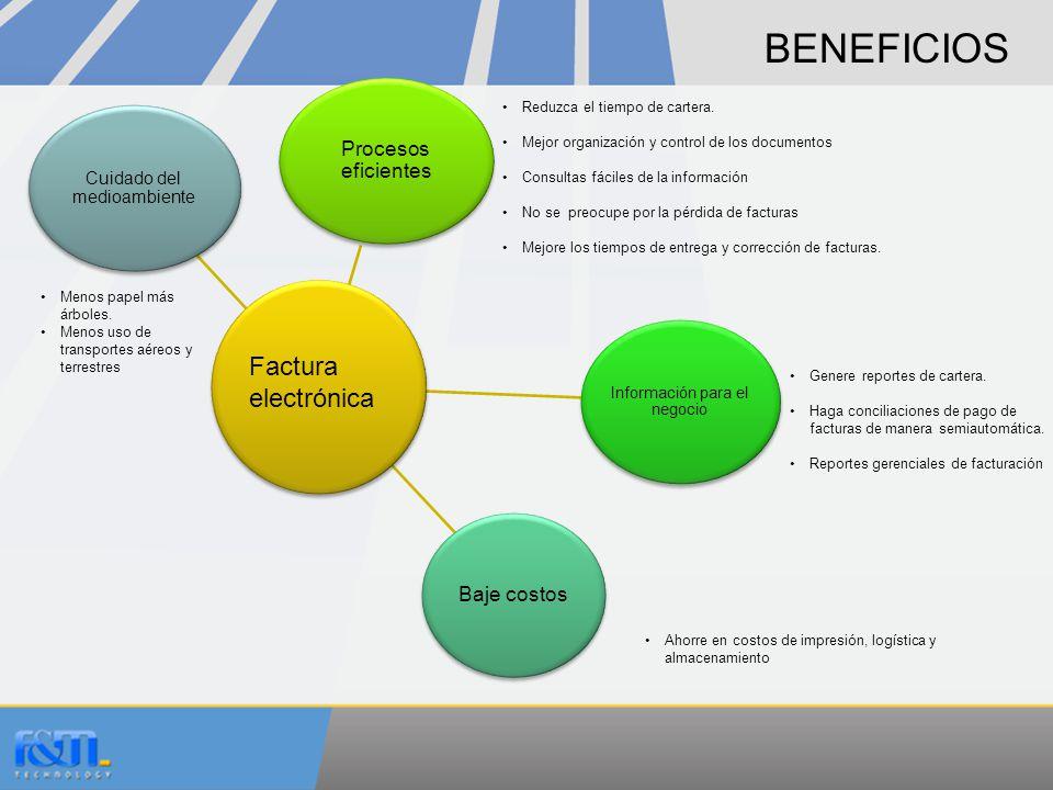 beneficios Factura electrónica Procesos eficientes Baje costos