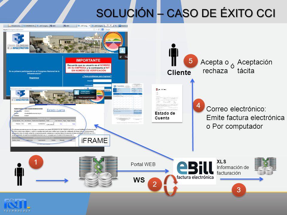 SOLUCIÓN – CASO DE ÉXITO CCI