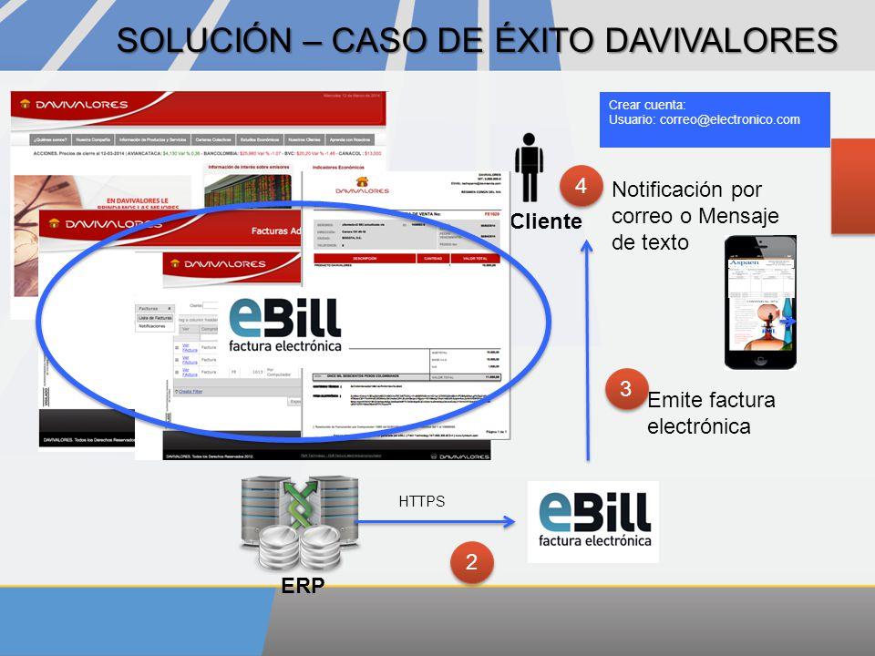SOLUCIÓN – CASO DE ÉXITO DAVIVALORES