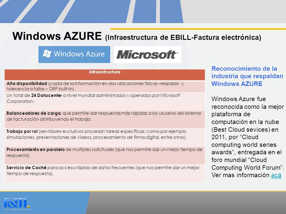Windows AZURE (Infraestructura de EBILL-Factura electrónica)