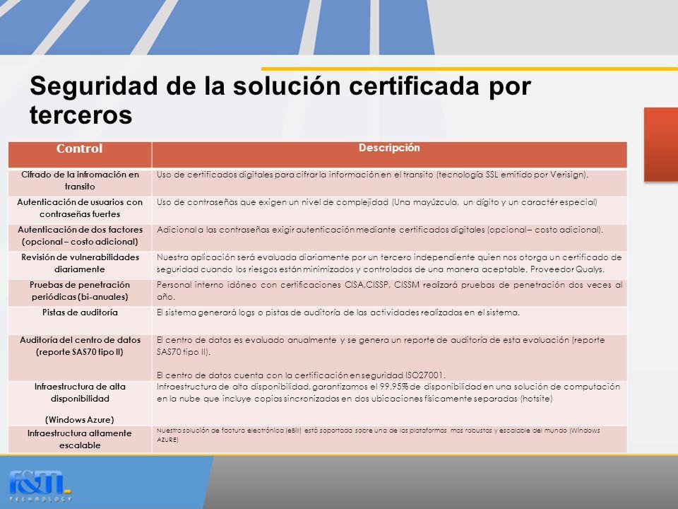 Seguridad de la solución certificada por terceros