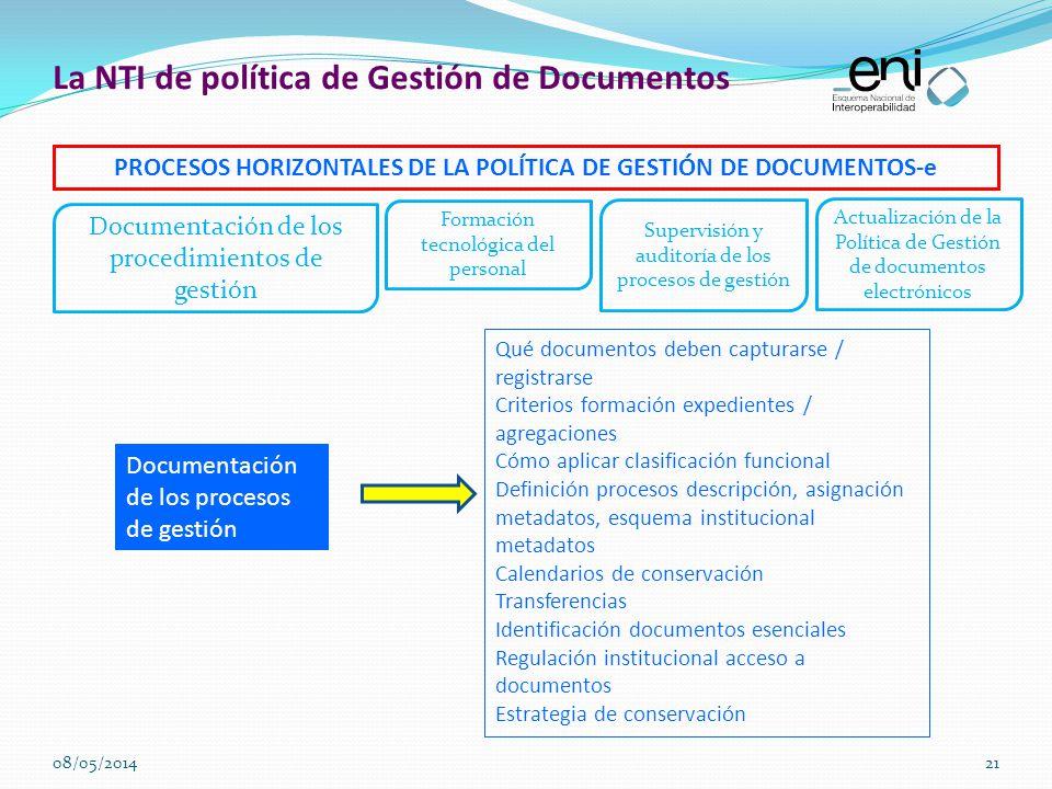 La NTI de política de Gestión de Documentos