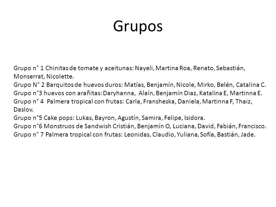 Grupos Grupo n° 1 Chinitas de tomate y aceitunas: Nayeli, Martina Roa, Renato, Sebastián, Monserrat, Nicolette.