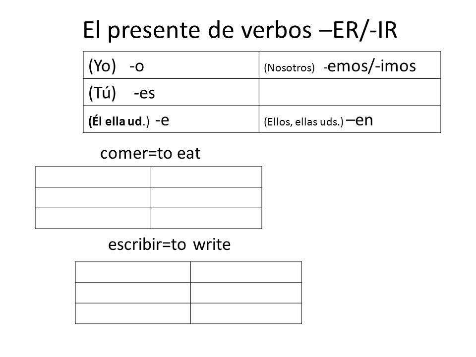 El presente de verbos –ER/-IR