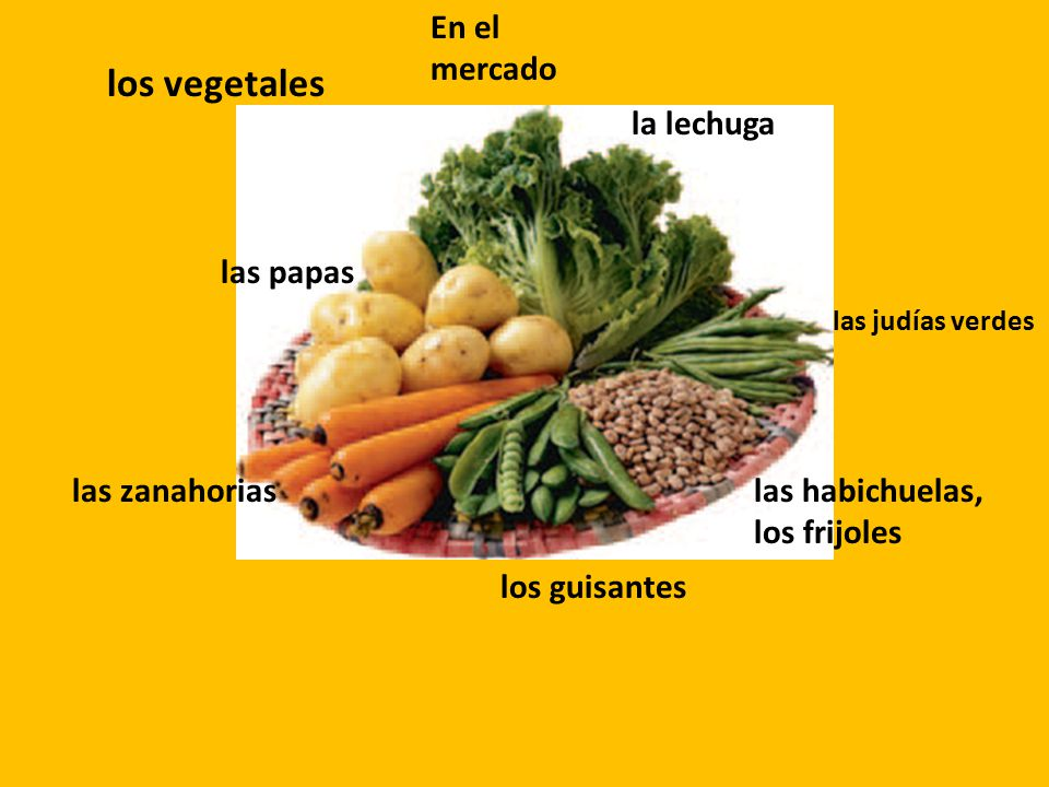los vegetales En el mercado la lechuga las papas las zanahorias